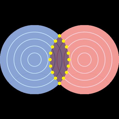 IF2モード(2極干渉電流刺激療法)