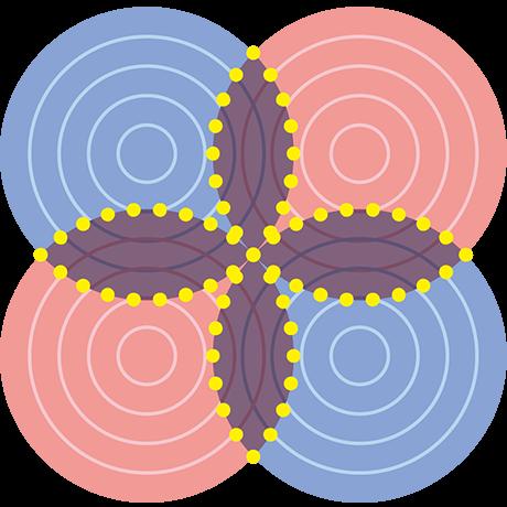 IF4モード(4極干渉電流刺激療法)