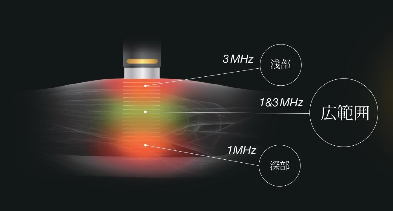 0.1W/㎠低出力超音波も発振可能