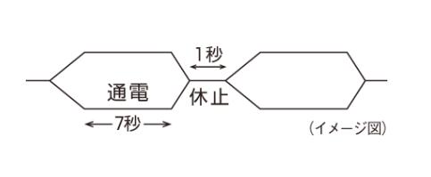 シンプルインターバル機能